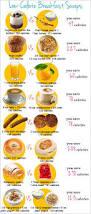 17 Best Weight Loss U003c3 Images On Pinterest Beautiful Kitchen