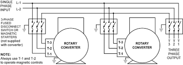 rotary phase converter that only runs when the compressor for air