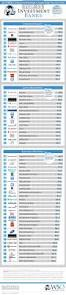 Investment Banking League Tables 2014 Wso Rankings For Investment Banks Career Part 2 Of 1
