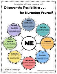self esteem worksheets creative 6 worksheets on self esteem in