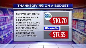 shopping dollar stores to slash your thanksgiving dinner grocery
