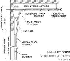 Overhead Door Track Overhead Door Track Details R14 On Modern Home Designing