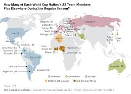 Where Is Paris In World Map by Where World Cup Footballers Play During The Regular Season Pew