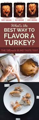 how to brine turkey