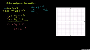 systems of equations with elimination x 2y u003d6 u0026 4x 2y u003d14 video