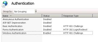 Challenge Not Working Iis 7 Pass Through Authentication Not Working Iis 7 Stack