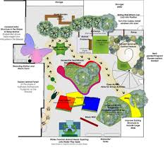 botanical traditions services landscape design garden design