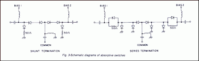 microwave switch switches application notes