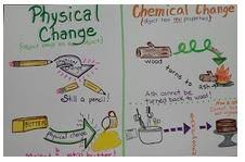 8 grade science matter unit information