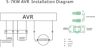 room thermostat wiring diagrams for hvac systems at standard