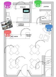 Security Floor Plan Cafe Security System Serious Security Sydney