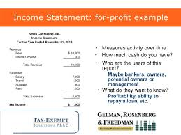 Financial Statements For Non Profit Organizations Exle by And Accounting Considerations When Starting A Nonprofit Organiz