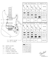 fender stratocaster hss wiring diagram with example images