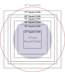 What Size Tablecloth For 6ft Rectangular Table by Impressive Round Tablecloth Size Guide Regarding What Size