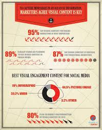 a complete guide to creating awesome visual content