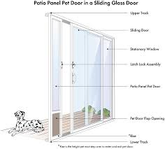 sliding glass doors hard to open petsafe freedom patio pet doors for sliding doors 96 inches