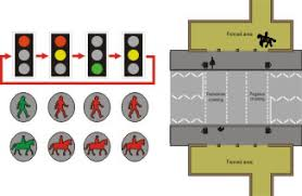What Does A Flashing Yellow Light Mean Ld System Driving Lesson 10 Crossings