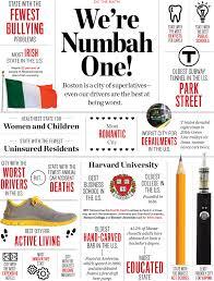 boston u0027s numbah one boston magazine
