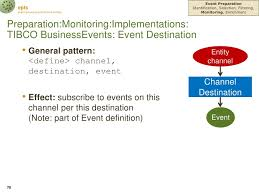 design event definition epts debs2012 event processing reference architecture design patter
