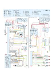 ac wiring diagrams peugeot wiring diagrams instruction