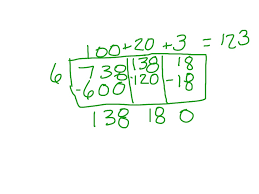 Place Value To Hundred Thousands Worksheets Showme Place Value Sections Method For Multiplication