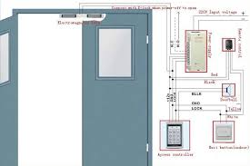 door access control system design unbelievable advanced market 23