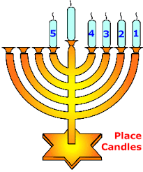 hanukkah candles akhlah the children s learning network hanukkah
