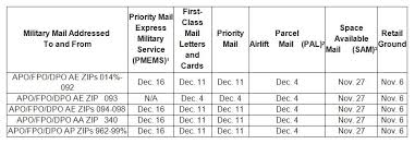 u s postal service announces military mailing deadlines for the