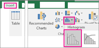 How To Do A Frequency Table Create A Histogram In Excel Office Support