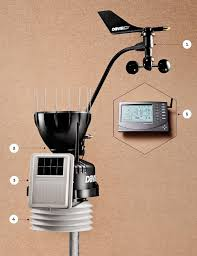 how a backyard weather station works popular science