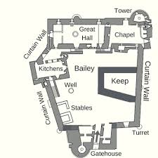 medieval castle floor plans medieval castles the history of england