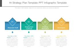 hr strategy template hr strategy plan template ppt infographic template powerpoint