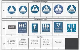 Cerritos College Map Gender Sexuality And Gender Neutral Restrooms Are An Ongoing
