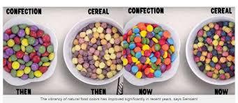food navigator interviews sensient food colors sensient food