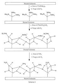 patent ep1691400b1 preparation of metal silicon nitride films