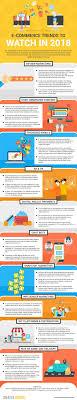 go voyage adresse si e social 23 best e commerce tips images on digital marketing