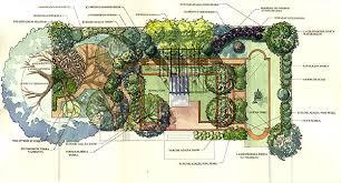 garden planning southern garden garden landscape plan one gardendesigner com