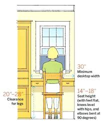 Height Of Average Desk Average Size Of Home Office Average Office Desk Height Fresh