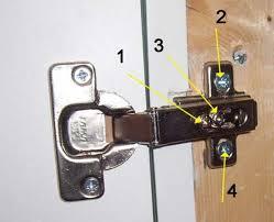 Hinges Kitchen Cabinet Doors Awesome Kitchen Cabinet Door Hinge Monsterlune Regarding Hinges