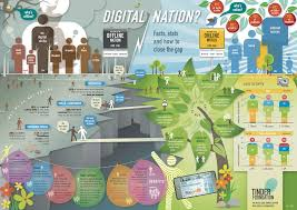 digital divide u0027 separates small businesses from consumers