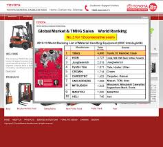 toyota website india toyota material handling india competitors revenue and employees