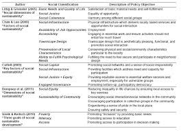 dissertation proposal sample marketing Resume Template   Essay Sample Free Essay Sample Free