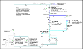 system diagrams essential design and commissioning tools a