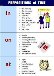 learning how to use prepositions of time in on at this grammar