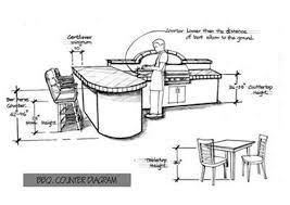 home design impressive bar counter dimension layout countertops