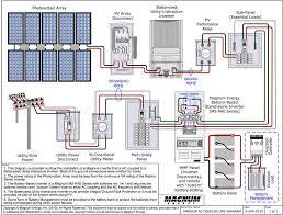 10kw grid tie solar wiring diagram wiring diagram simonand