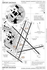 Map Of Boston Logan Airport by Bjorn U0027s Corner Runway Safety Systems Leeham News And Comment