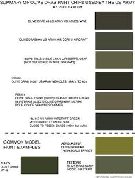 nelson camouflage flat alkyd equipment enamel quart single