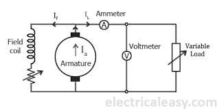 characteristics of dc generators electricaleasy com