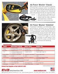 air force master blaster metropolitan vacuum cleaner